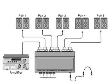 TC25 hookup diagram