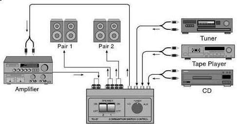 TC-37 hookup diagram