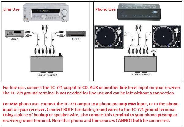 TC-721 hookup diagram