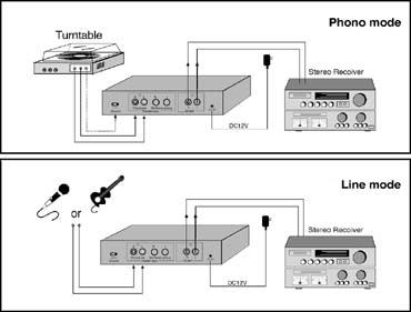 TC740 hookup diagram