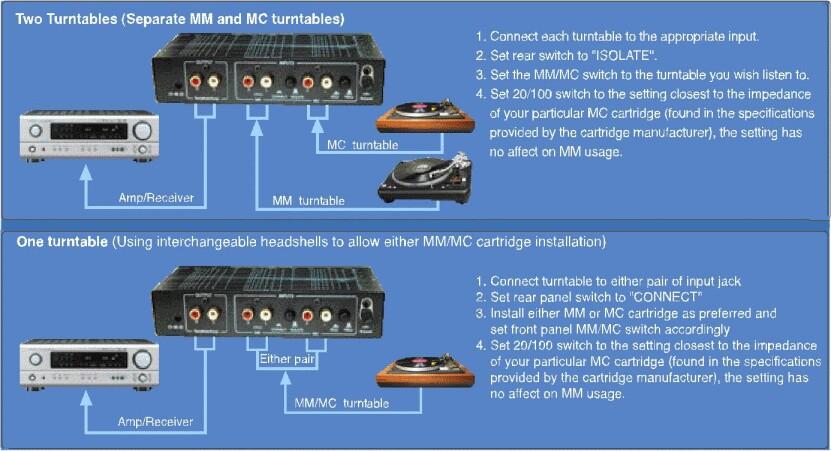technolink tec tc 760lc riaa moving magnet moving coil mm mc
