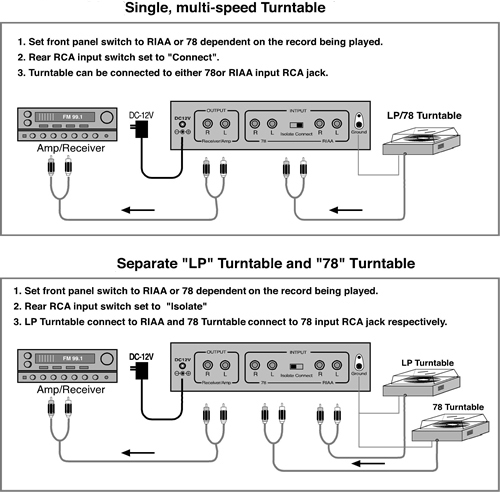 Hook Up Sound Card To Receiver