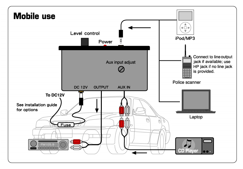 Car Audio System Wiring Diagram Using Rca Jacks - House Wiring ...