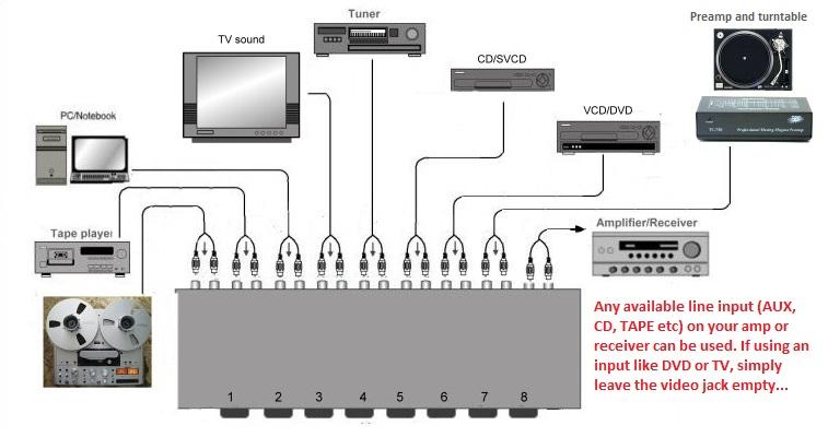TC-781 hookup diagram