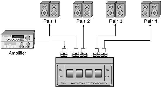 TC-9 hookup diagram