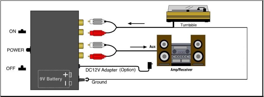 TC450 hookup diagram